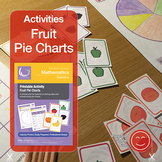 Fruit Pie Charts Activity