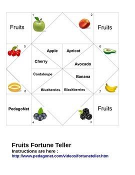 Fruit Recognition Fortune Teller