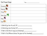 Fruit Snack Graph