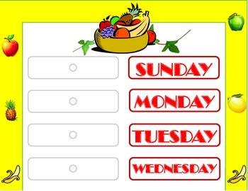 Fruit Weekday Chart! Fruit Bulletin Board! Fruit Theme! Fr