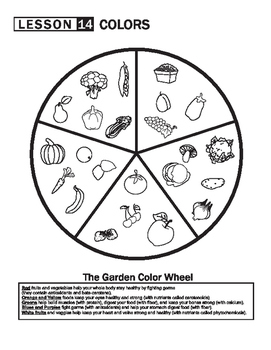 Fruit and Vegetable Food Groups Coloring Worksheet