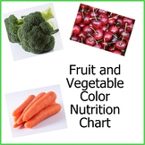 Fruit and Vegetable Color Nutrition Chart