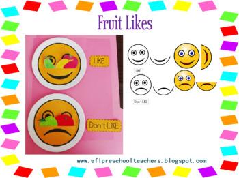 Fruit likes plates