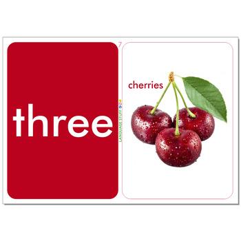 Fruit numbers 1-10