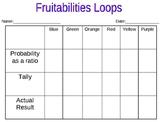 Fruitabilities Loops Probability Activity
