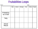 Fruitabilities Loops Probability Activity