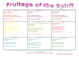 Fruitage of the Spirit Poster
