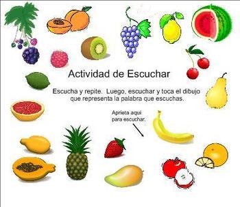 Fruits, Gustar and Encantar SMART Board Lesson