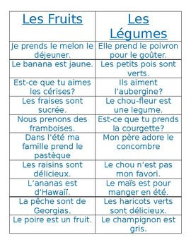 Fruits/Légumes - French Fruits / Vegetables Word Sort **Differentiated**