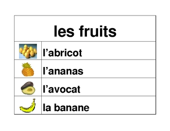 Fruits et Légumes (Fruits and Vegetables in French) word wall