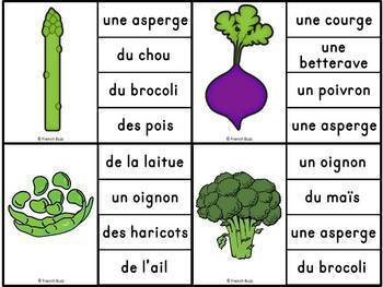 Fruits et légumes - Jeu d'association 1 - French fruits and vegetables