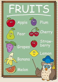 Fruits in Cartoon Shape & style with names, High Resolution Poster-Print