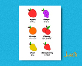 Fruits in Japanese Learning Material for Kids, Japanese for Kids