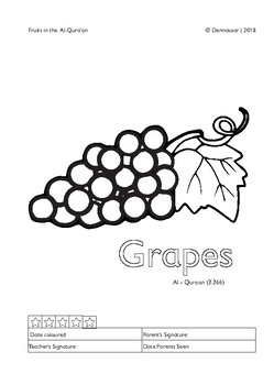Fruits mentioned in Al-Quran Colouring Sheet