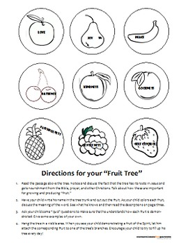Fruits of the Spirit Printable for Kids!