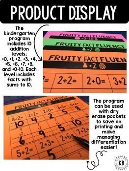 Fruity Fact Fluency: Kindergarten Year Long Program