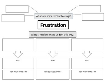 Frustration Discussion