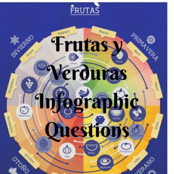 Frutas y Verduras Infographic Questions