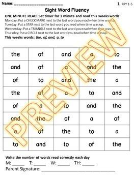 Fry 100 Fluency Practice