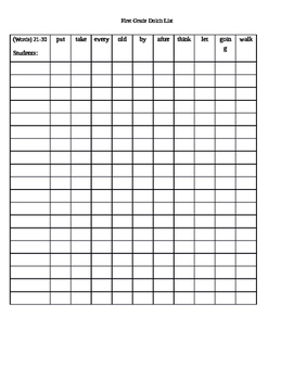 Fry & Dolch First Grade Sight Words 1-41 Check List