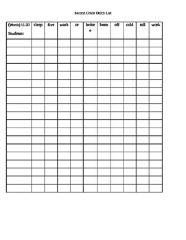 Fry & Dolch Second Grade Sight Words 1-45 Checklist