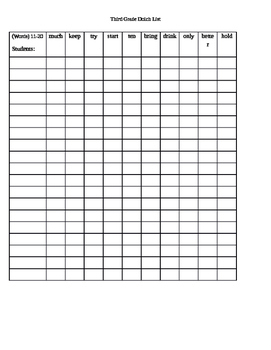 Fry & Dolch Third Grade Sight Words 1-40 Check List