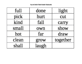 Fry & Dolch Third Grade Sight Words 1-40 Flash Cards