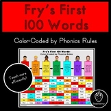 Sight Words Phonics Rules