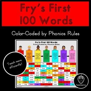 Sight Words Phonics Rules