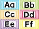 Fry First 200 Word Wall Chevron Editable