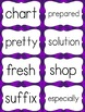 Fry Sight Word Flash Cards - The Tenth 100 - High Frequency Words Flashcards