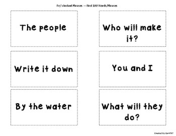 picture about Fry Phrases Printable titled Fry Sight Phrase Words Flashcards (To start with 100 Phrases)