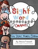 Fry Sight Word Progress Graphs