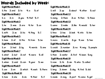 Fry Sight Word Series: Word Scramble and Rainbow Write (First 100 Words)