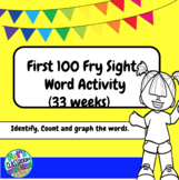 Fry Word Activity-First 100 Sight Words