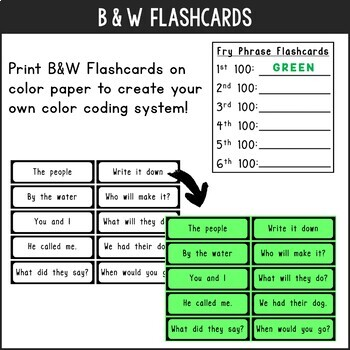 Fry Word Phrases - Flashcards