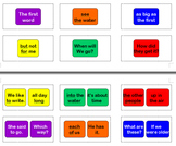 Fry Word Phrases Sight Word Cards for Candyland Set 1B