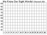 Fry Words Class Data Graph Second 100