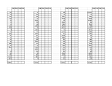 Fry Words Data sheet