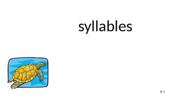 Fry Words: Sixth 100 full list, slides