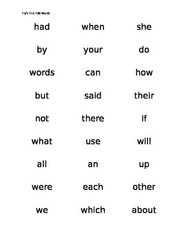 Fry Words Student List First 100