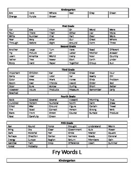 Fry Words by Articulation Sound