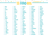 Fry's First Hundred Sight Words List