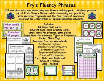 Fry's Fluency Phrases and Sentence Practice Set 2