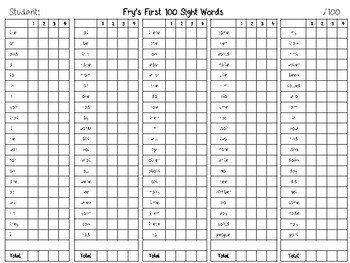 Fry's Sight Word Assessment