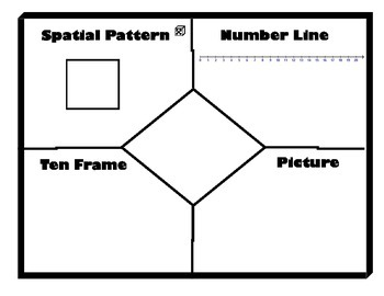 Fryer Model templates