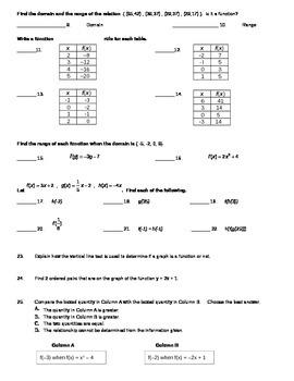 Fuctions Quiz/Test