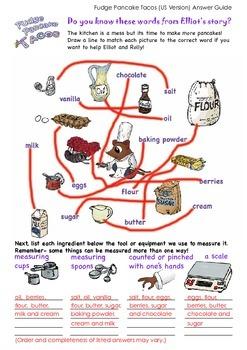 THE SNIPS: Fudge Pancake Tacos Activity - Vocabulary Challenge 1 ANSWER KEY