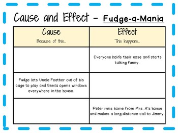 Fudge-a-Mania by Judy Blume:  A Complete Literature Study!