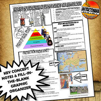 Fuedal Europe One Pager Notes and Graphic Organizer